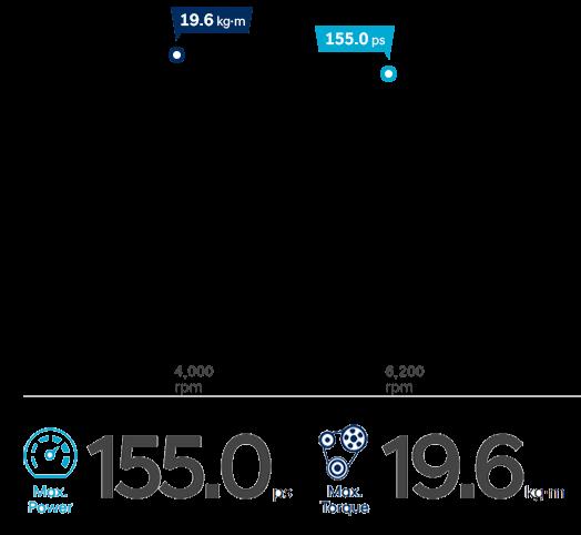xăng nu 2.0 mpi tucson